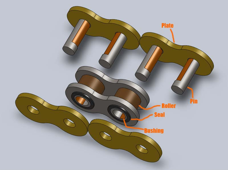 Bicycle Bike Chain Checker Wear Indicator Measure Tool Gauge Repair checker YN
